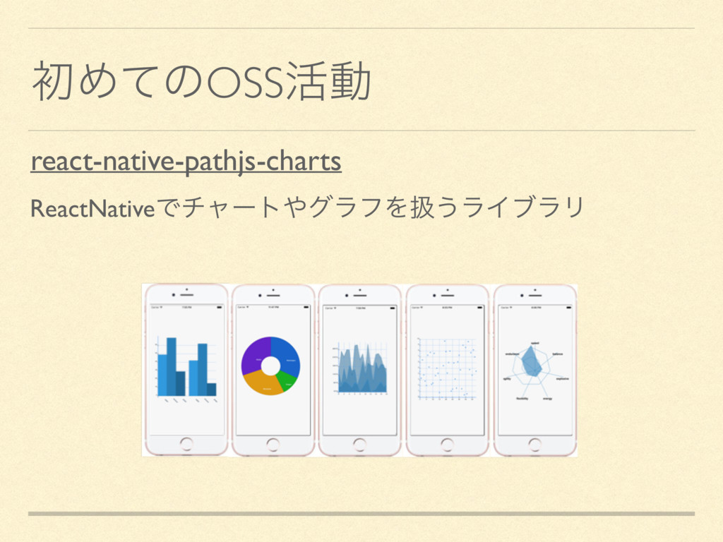 ॳΊͯͷOSS׆ಈ react-native-pathjs-charts ReactNativ...