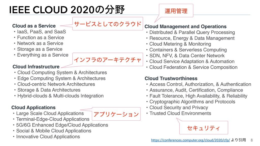 8 IEEE CLOUD 2020ͷ Cloud as a Service • IaaS,...
