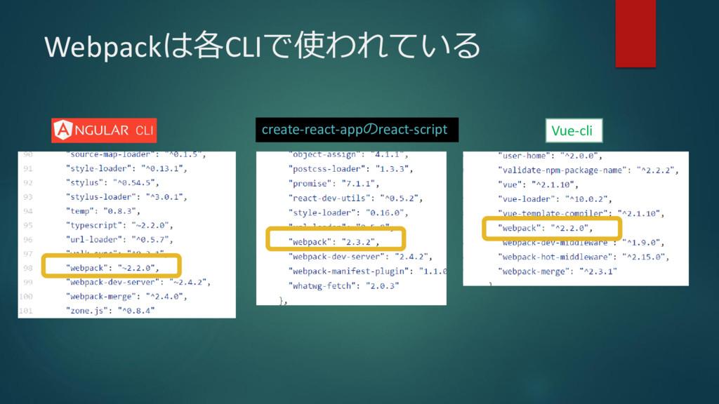 Webpackは各CLIで使われている create-react-appのreact-scri...