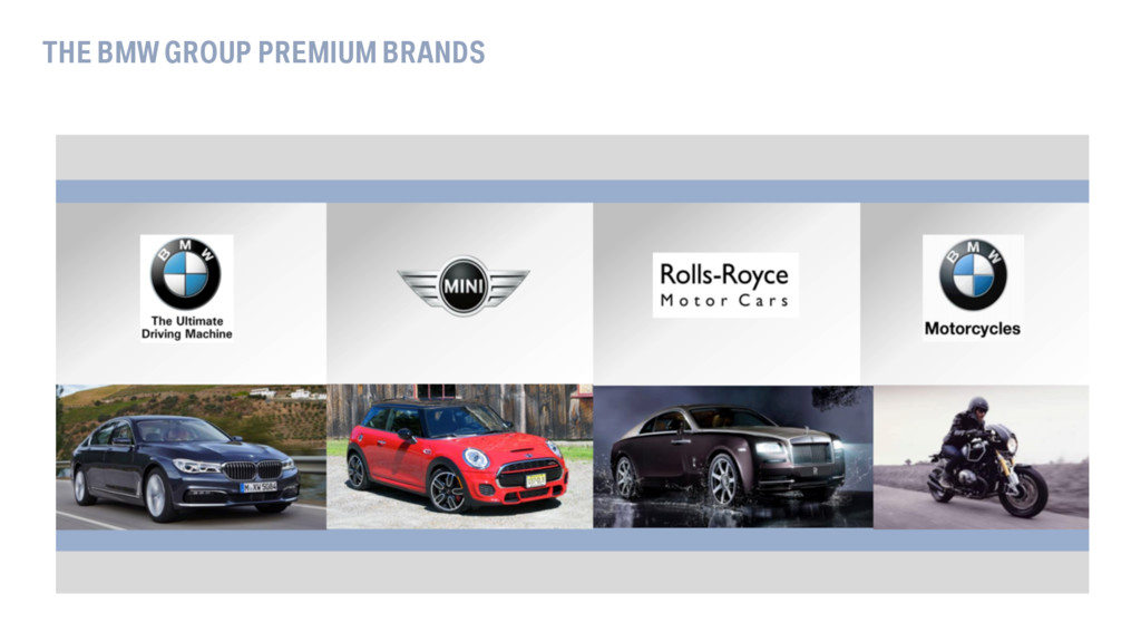 THE BMW GROUP PREMIUM BRANDS