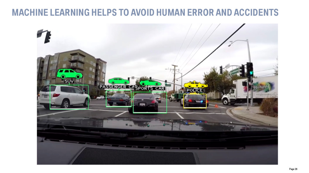 Page 26 MACHINE LEARNING HELPS TO AVOID HUMAN E...