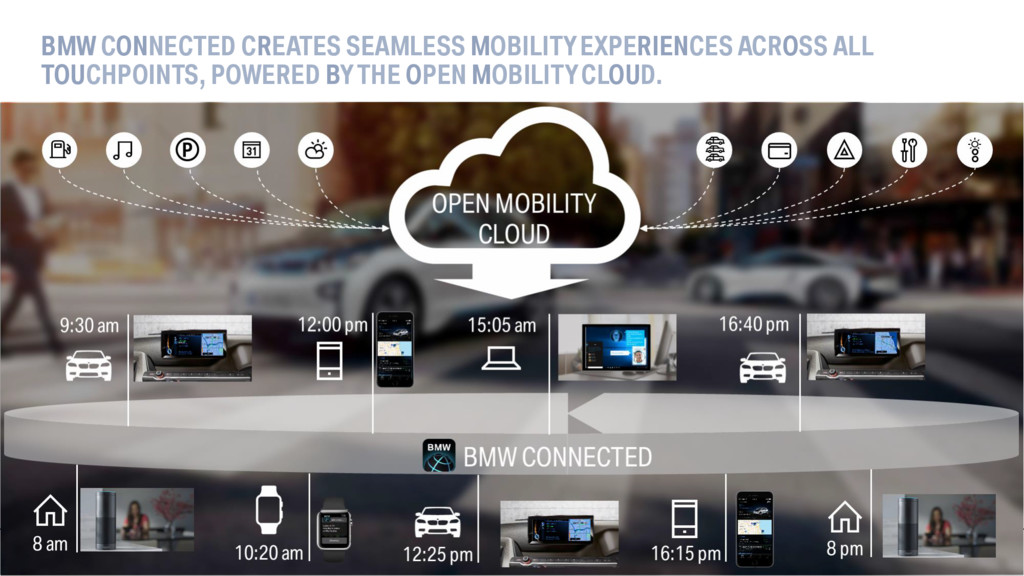 BMW CONNECTED CREATES SEAMLESS MOBILITY EXPERIE...