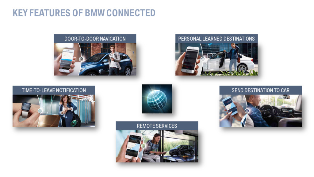 KEY FEATURES OF BMW CONNECTED TIME-TO-LEAVE NOT...