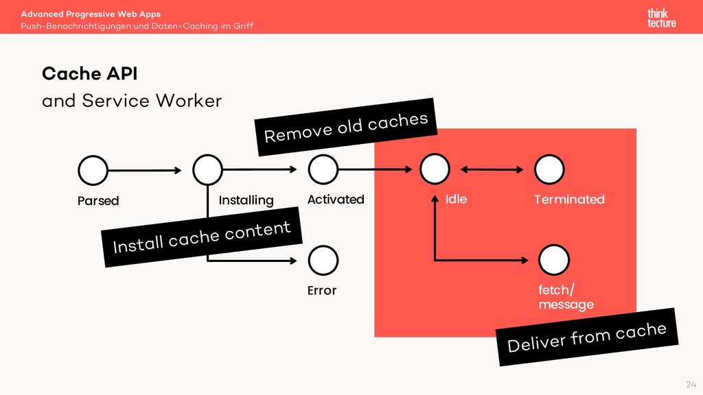 and Service Worker Advanced Progressive Web App...