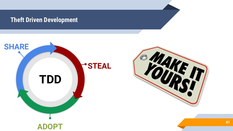 Theft Driven Development 41 STEAL ADOPT TDD SHA...