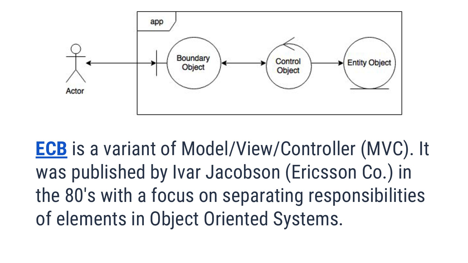ECB is a variant of Model/View/Controller (MVC)...