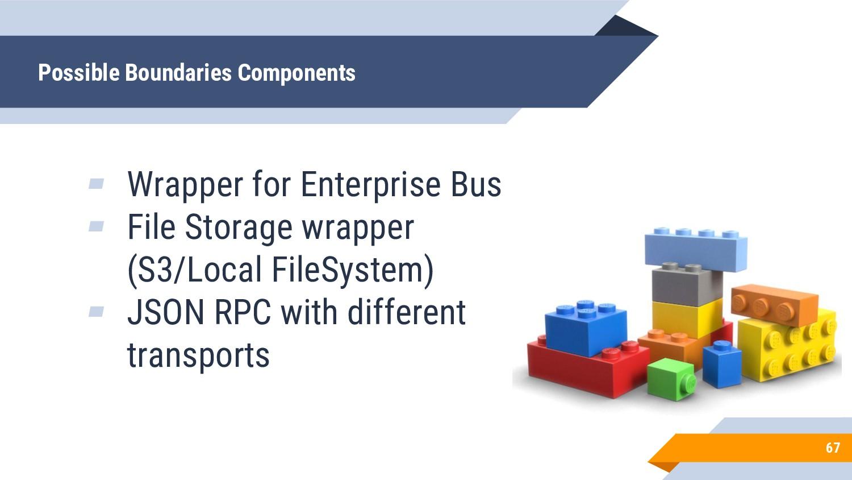 ▰ Wrapper for Enterprise Bus ▰ File Storage wra...