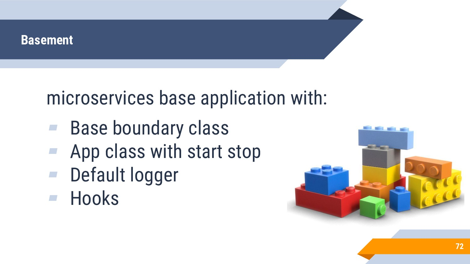 microservices base application with: ▰ Base bou...