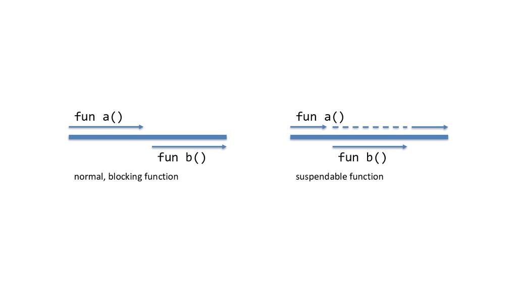 fun a() fun b() normal, blocking function fun a...