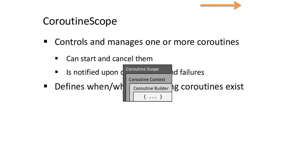 CoroutineScope § Controls and manages one or mo...