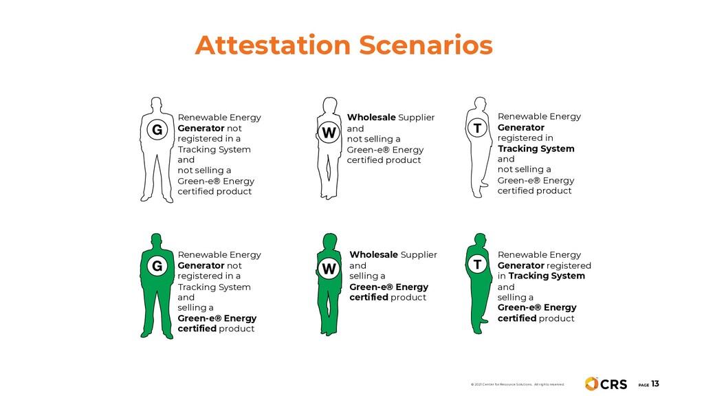 Attestation Scenarios Renewable Energy Generato...