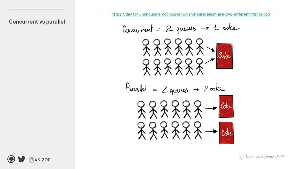 @xkizer Concurrent vs parallel https://dev.to/l...