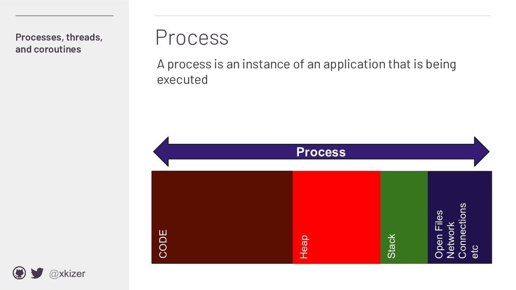 @xkizer Process Processes, threads, and corouti...
