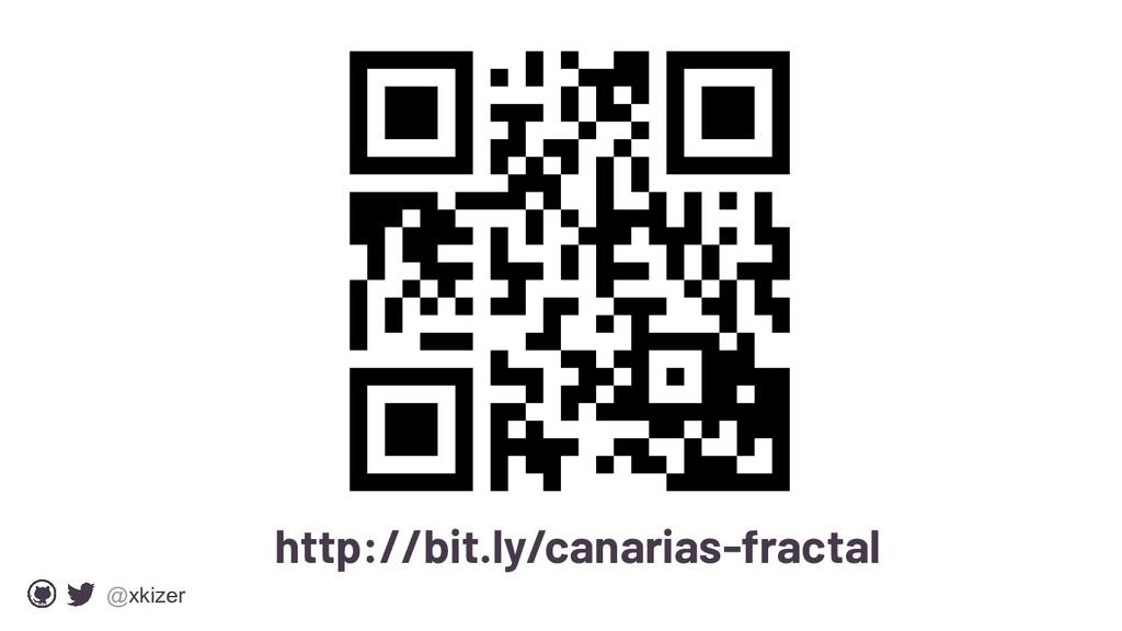 @xkizer http://bit.ly/canarias-fractal