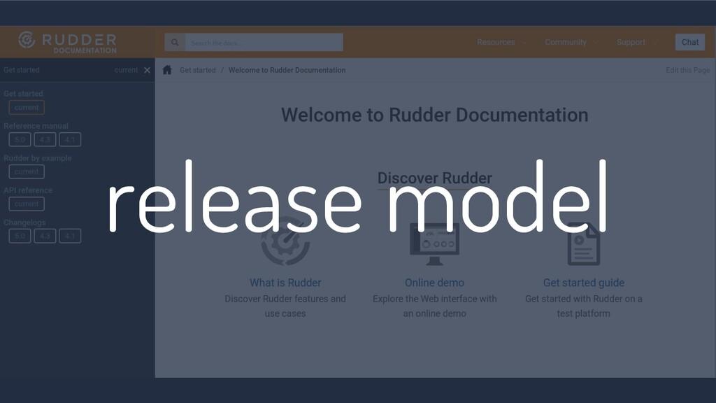 release model