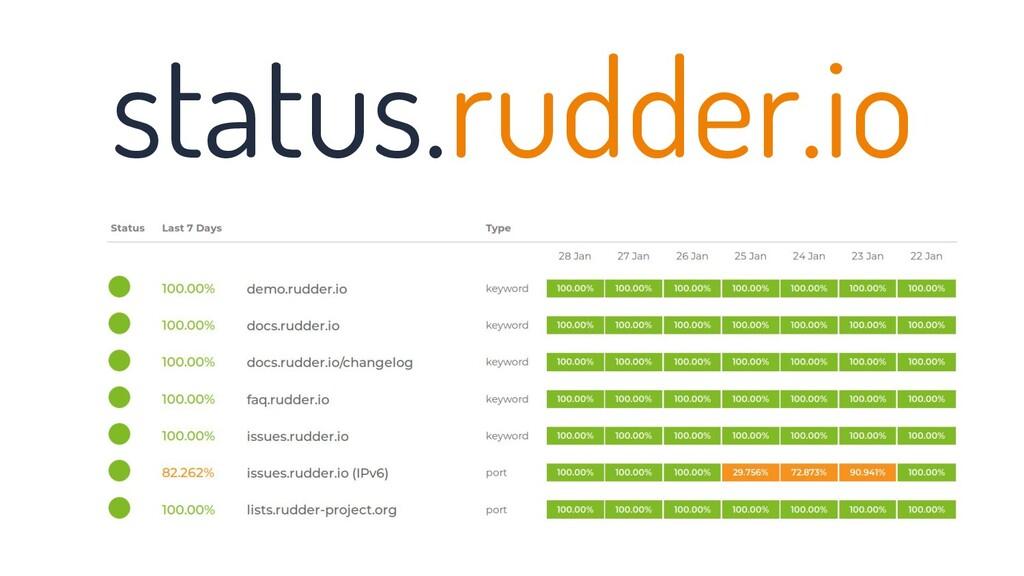 status.rudder.io