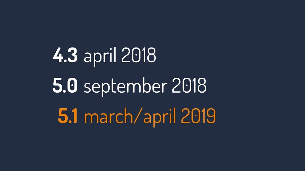 4.3 april 2018 5.0 september 2018 5.1 march/apr...
