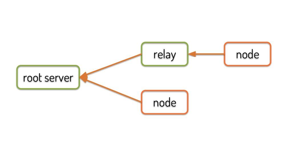 node root server node relay