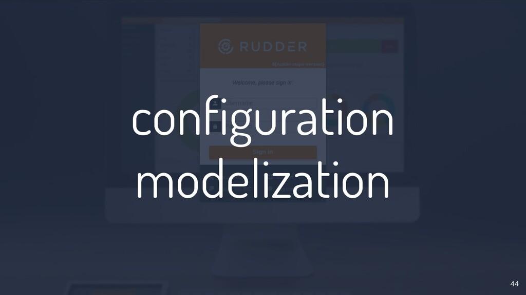 configuration modelization 44