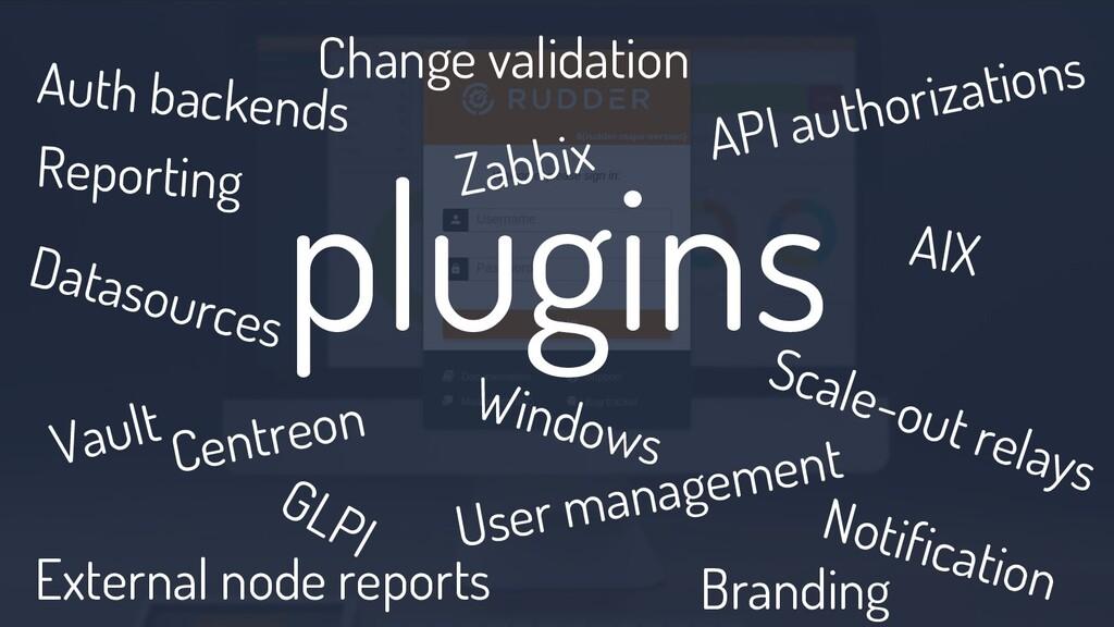 plugins Zabbix Centreon AIX Windows Branding Us...