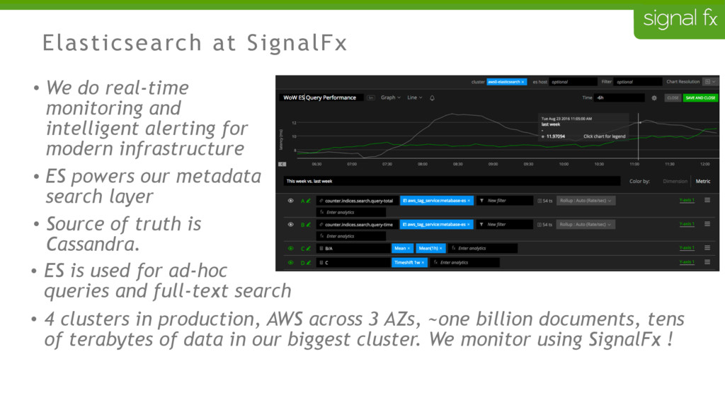 Elasticsearch at SignalFx • ES is used for ad-h...