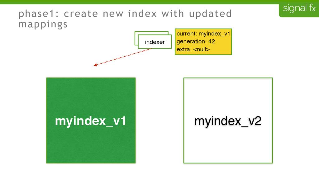 myindex_v2 phase1: create new index with update...