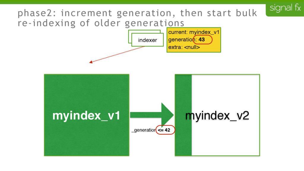 phase2: increment generation, then start bulk r...