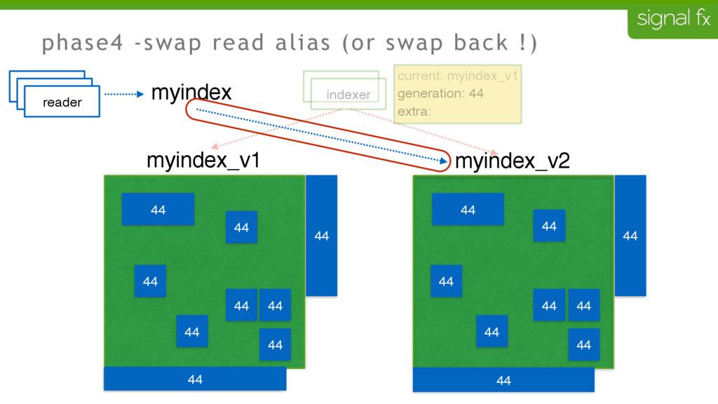 phase4 -swap read alias (or swap back !) 43 43 ...