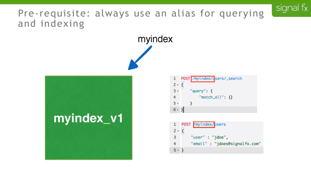 Pre-requisite: always use an alias for querying...