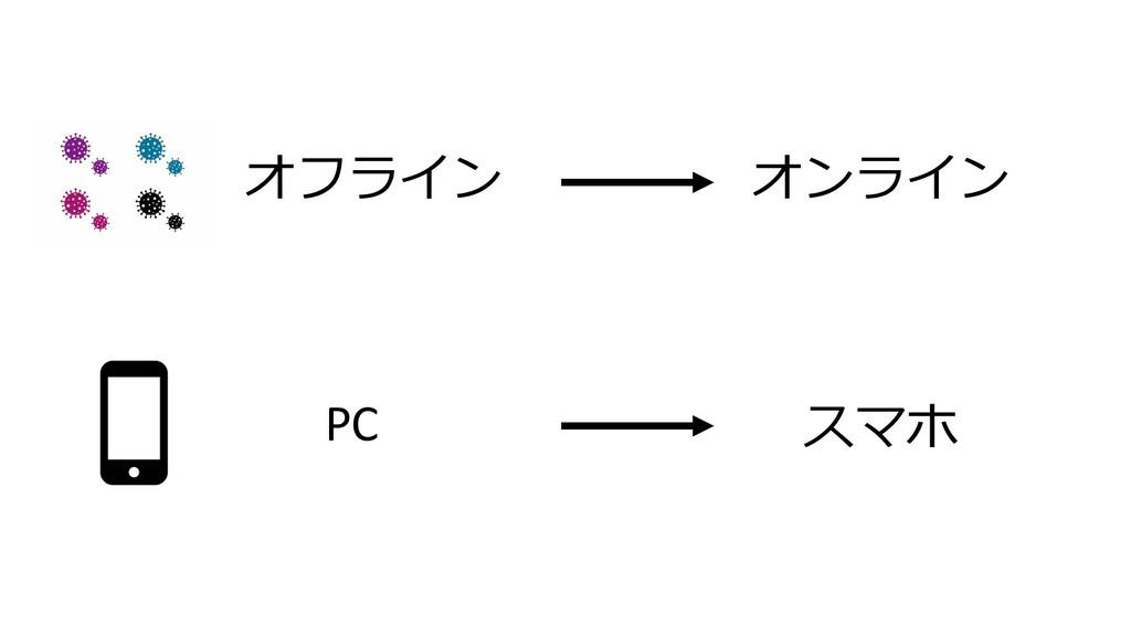 オフライン オンライン PC スマホ