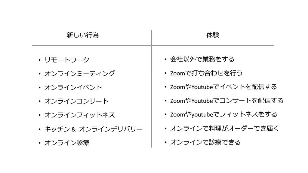 • リモートワーク • オンラインミーティング • オンラインイベント • オンラインコンサー...
