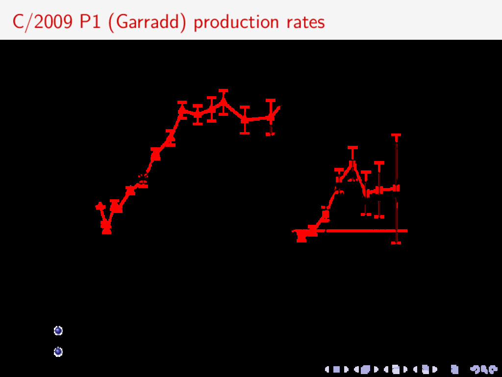 C/2009 P1 (Garradd) production rates H2 O maps ...