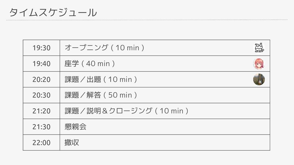 19:30 オープニング ( 10 min ) 19:40 座学 ( 40 min ) 20:...