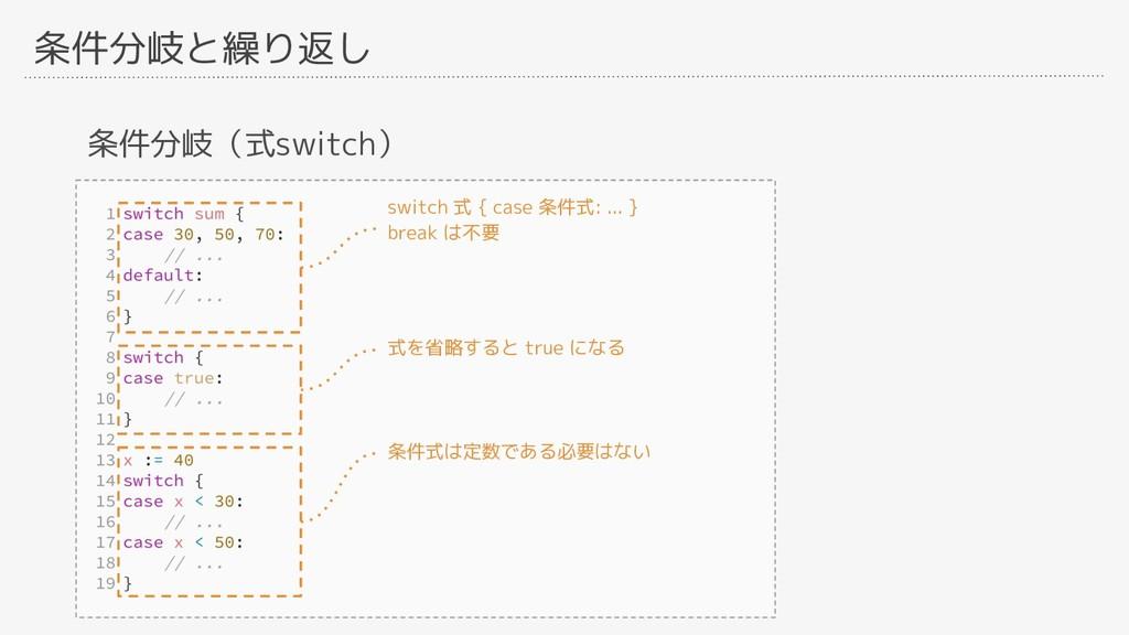 条件分岐と繰り返し 条件分岐(式switch) switch 式 { case 条件式: .....