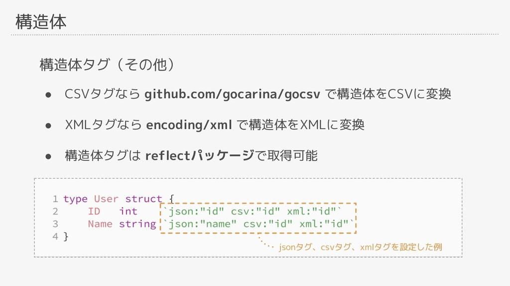 構造体 構造体タグ(その他) ● CSVタグなら github.com/gocarina/go...