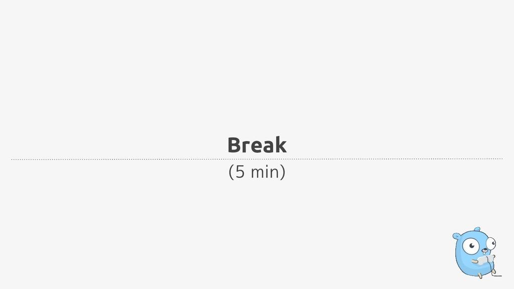 Break (5 min)