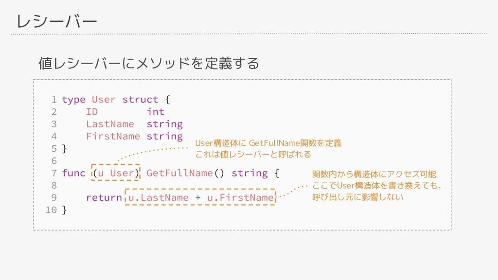 レシーバー 値レシーバーにメソッドを定義する User構造体に GetFullName関数を定...