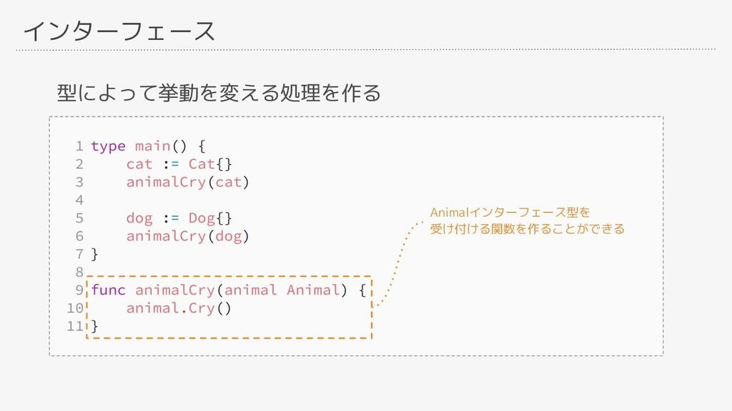 インターフェース 型によって挙動を変える処理を作る Animalインターフェース型を 受け付け...