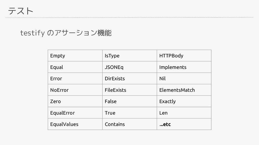 テスト testify のアサーション機能 Empty IsType HTTPBody Equ...