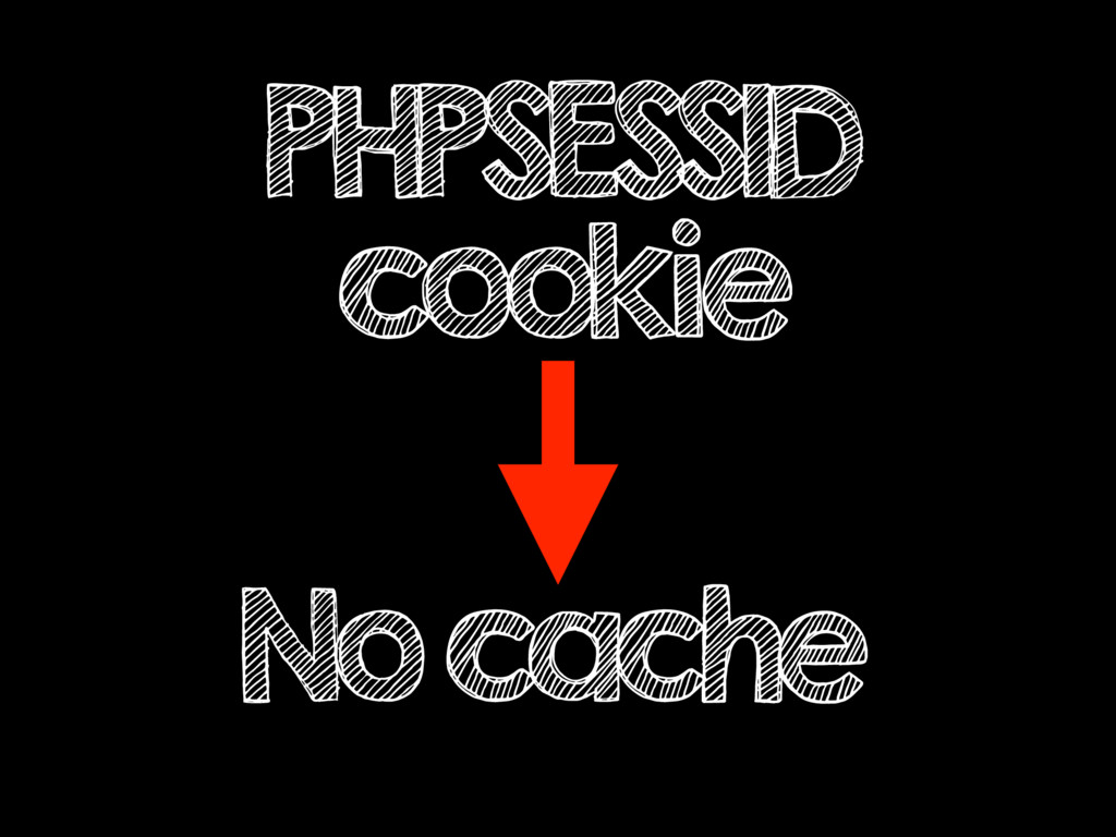 PHPSESSID cookie No cache