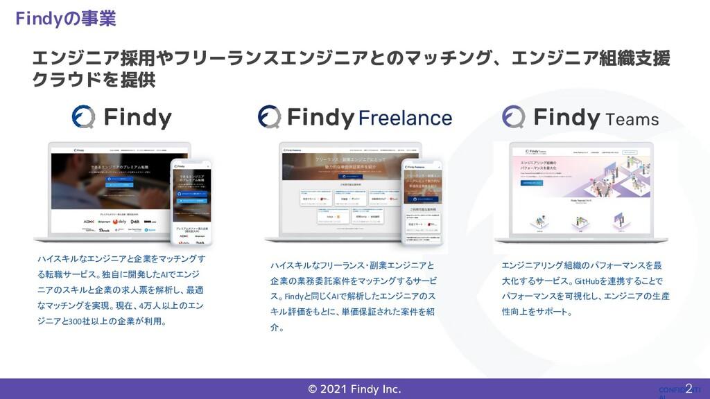 © 2021 Findy Inc. CONFIDENTI Findyの事業 2 エンジニア採用...