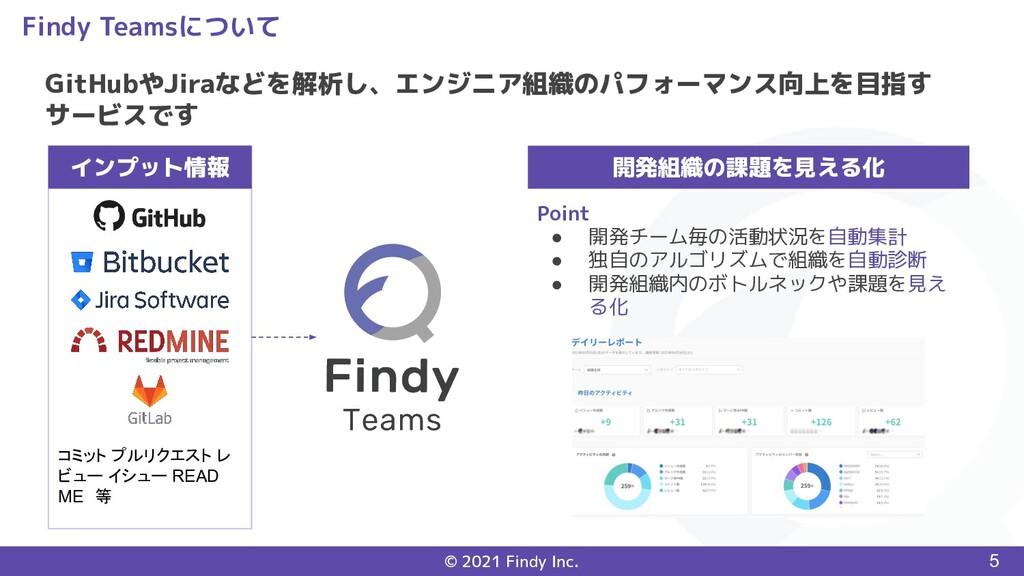 © 2021 Findy Inc. Findy Teamsについて 5 開発組織の課題を見える...
