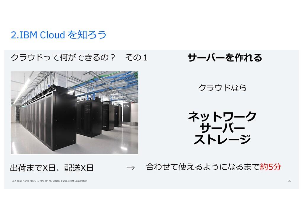 2.IBM Cloud を知ろう クラウドって何ができるの? その1 Grさpoup Name...