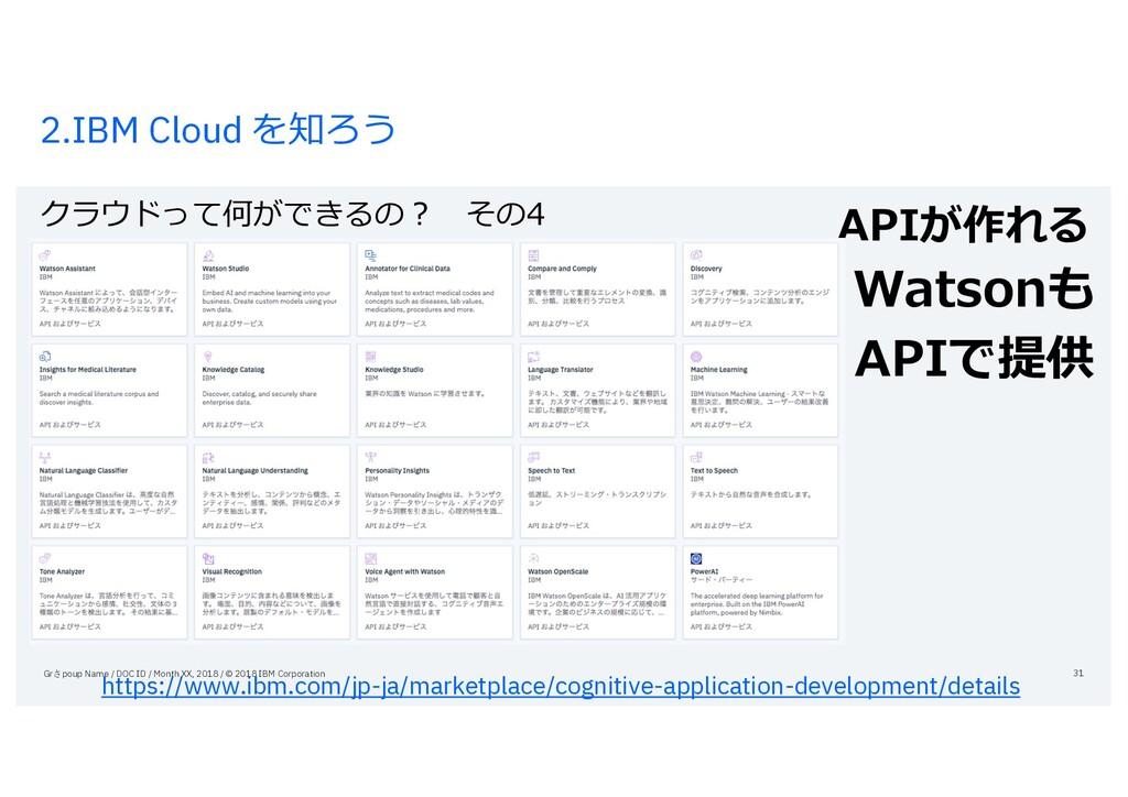 2.IBM Cloud を知ろう クラウドって何ができるの? その4 Grさpoup Name...
