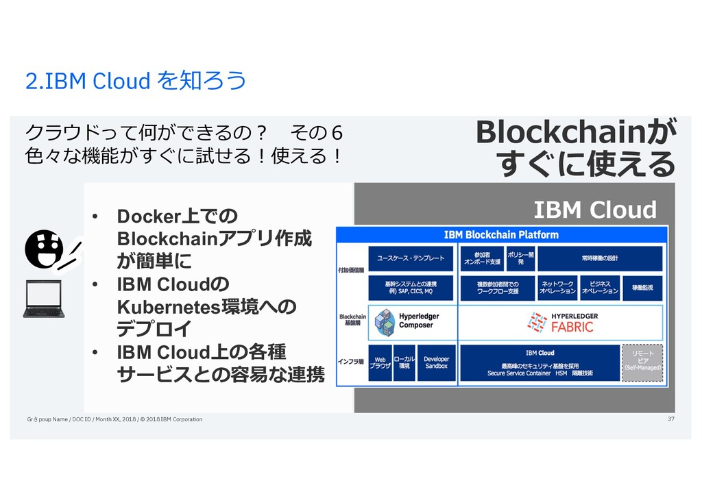 2.IBM Cloud を知ろう クラウドって何ができるの? その6 ⾊々な機能がすぐに試せる...