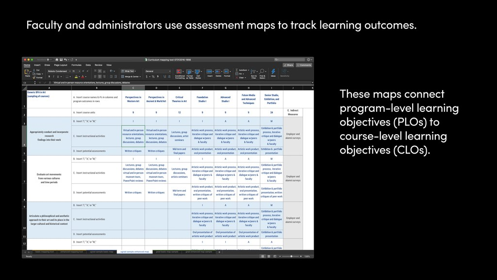 Faculty and administrators use assessment maps ...