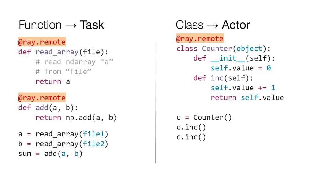 @ray.remote def read_array(file): # read ndarra...