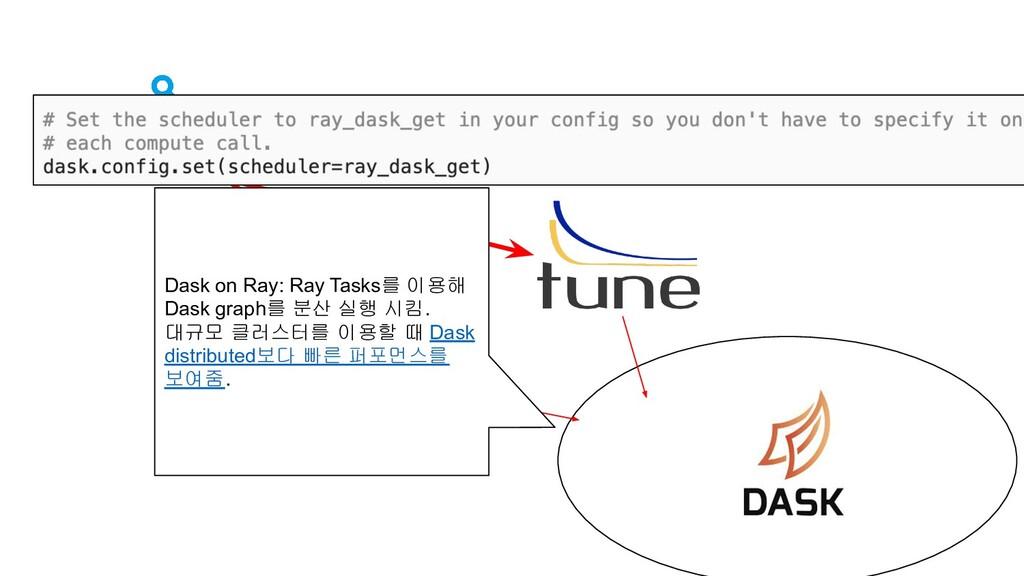 Dask on Ray: Ray Tasks를 이용해 Dask graph를 분산 실행 시...