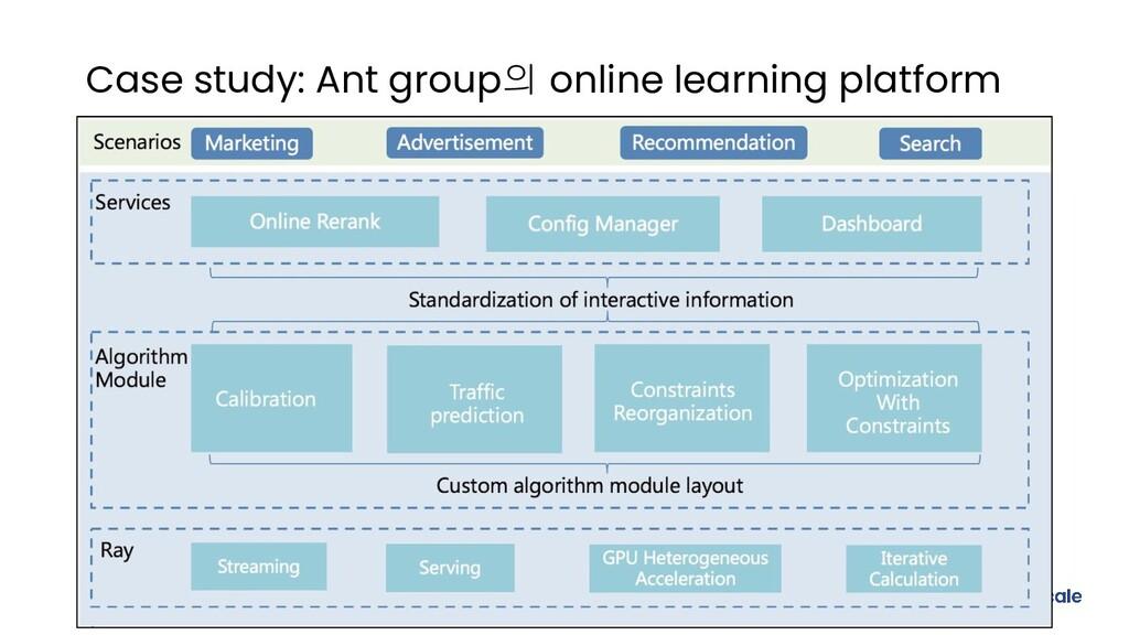 Case study: Ant group의 online learning platform