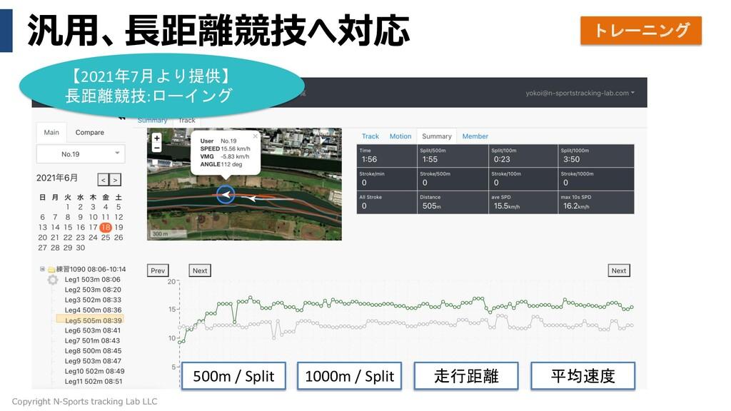 汎用、長距離競技へ対応 Copyright N-Sports tracking Lab LLC...